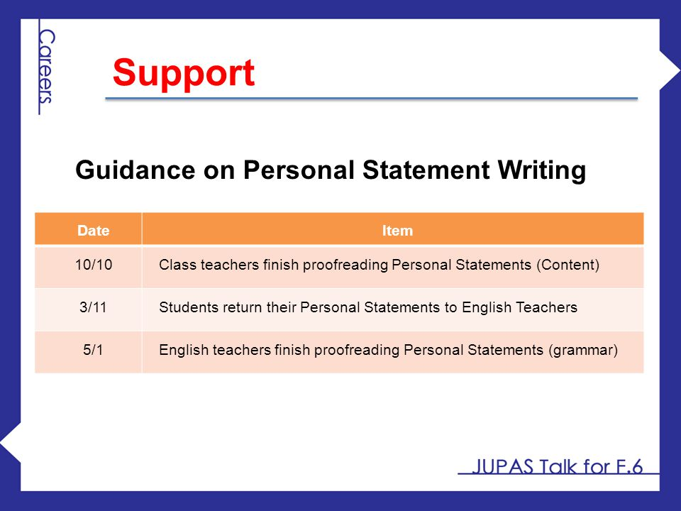 Support Guidance on Personal Statement Writing Date Item 10/10