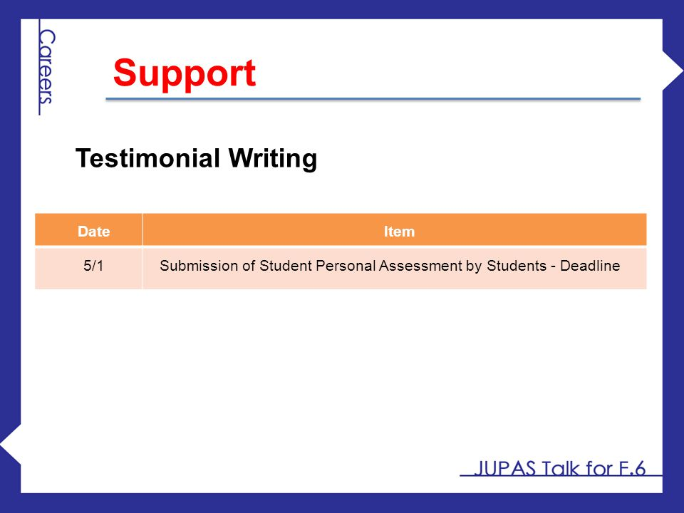 Support Testimonial Writing Date Item 5/1