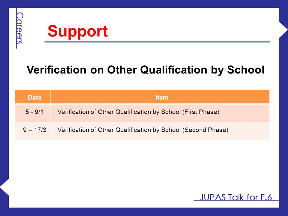 Support Verification on Other Qualification by School Date Item