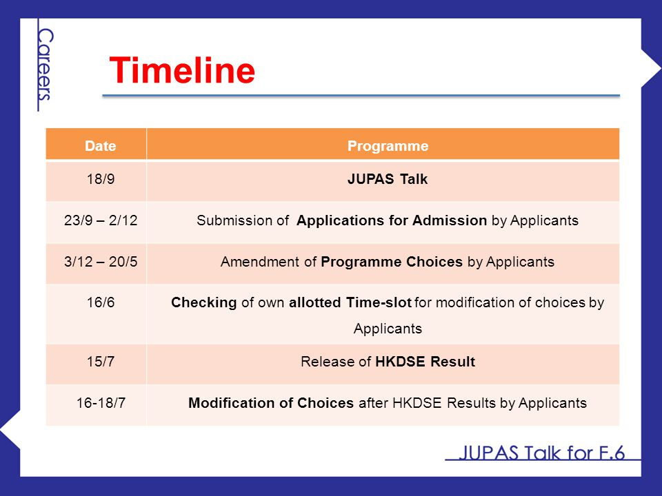 Timeline Date Programme 18/9 JUPAS Talk 23/9 – 2/12
