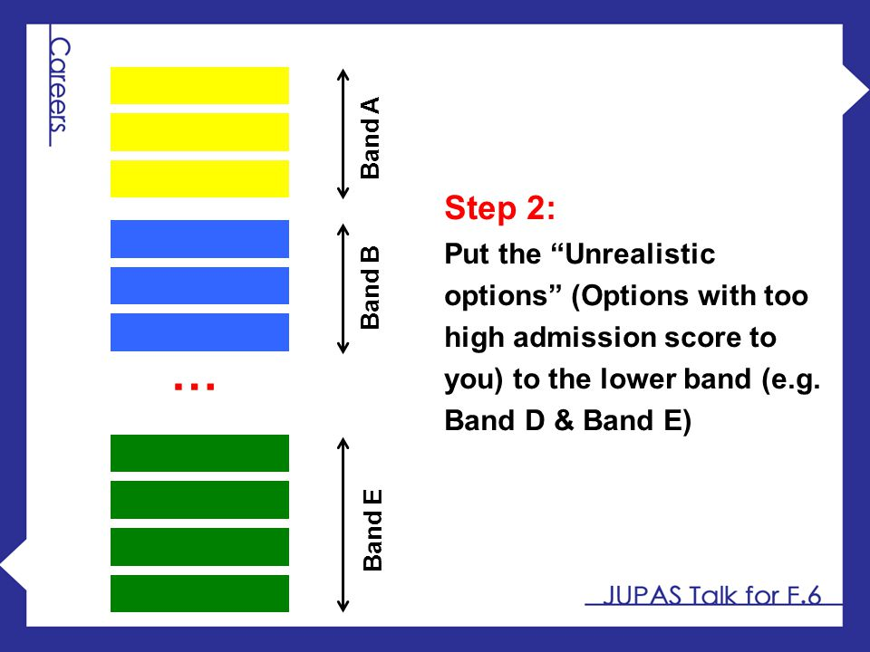 Band A Step 2: Put the Unrealistic options (Options with too high admission score to you) to the lower band (e.g. Band D & Band E)