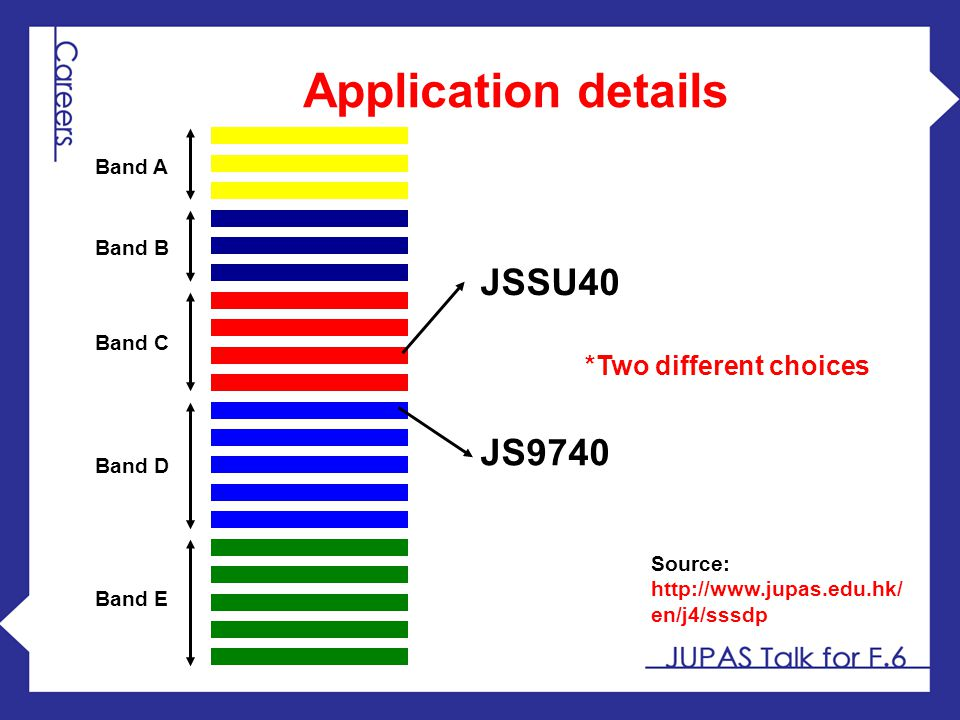 Application details JSSU40 JS9740 *Two different choices Band A Band B