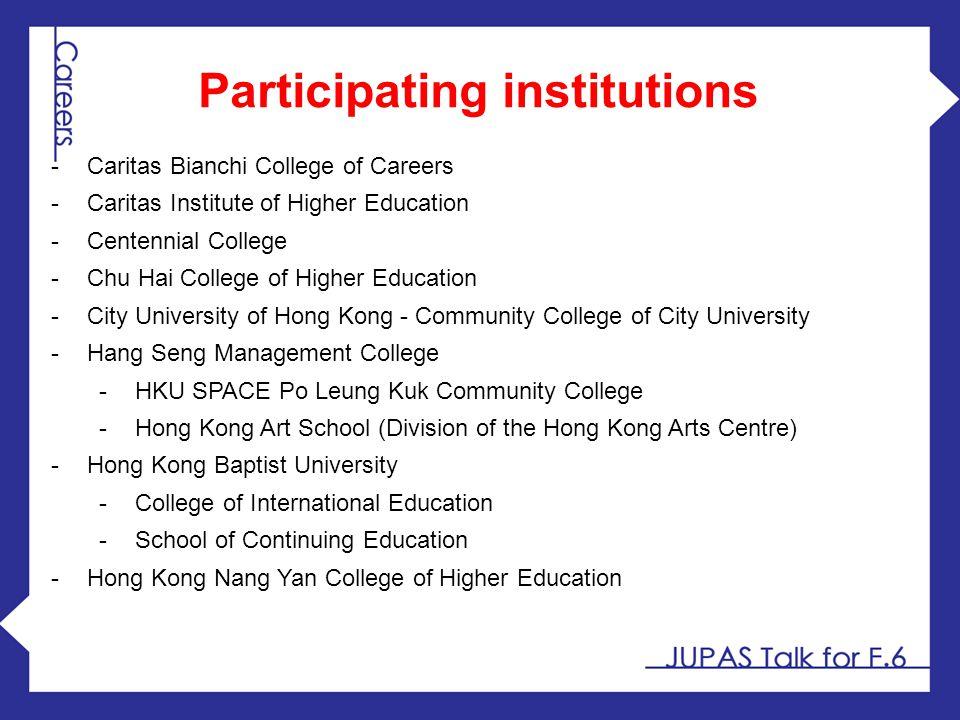 Participating institutions