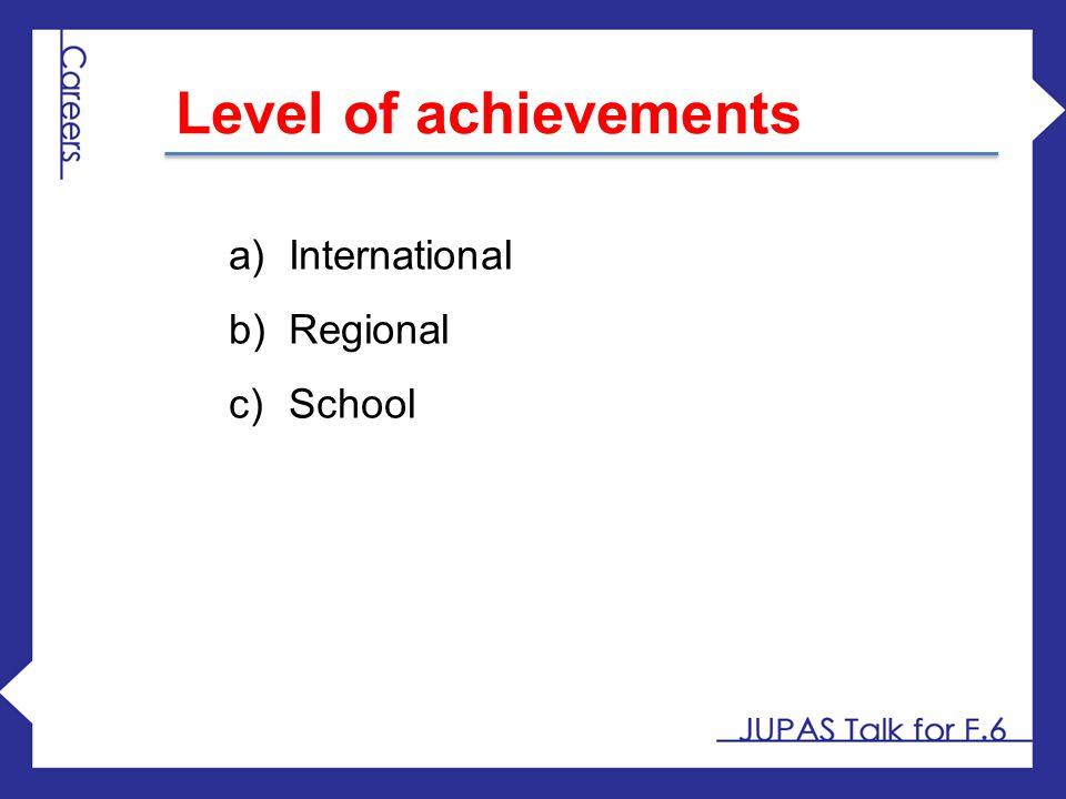 Level of achievements International Regional School