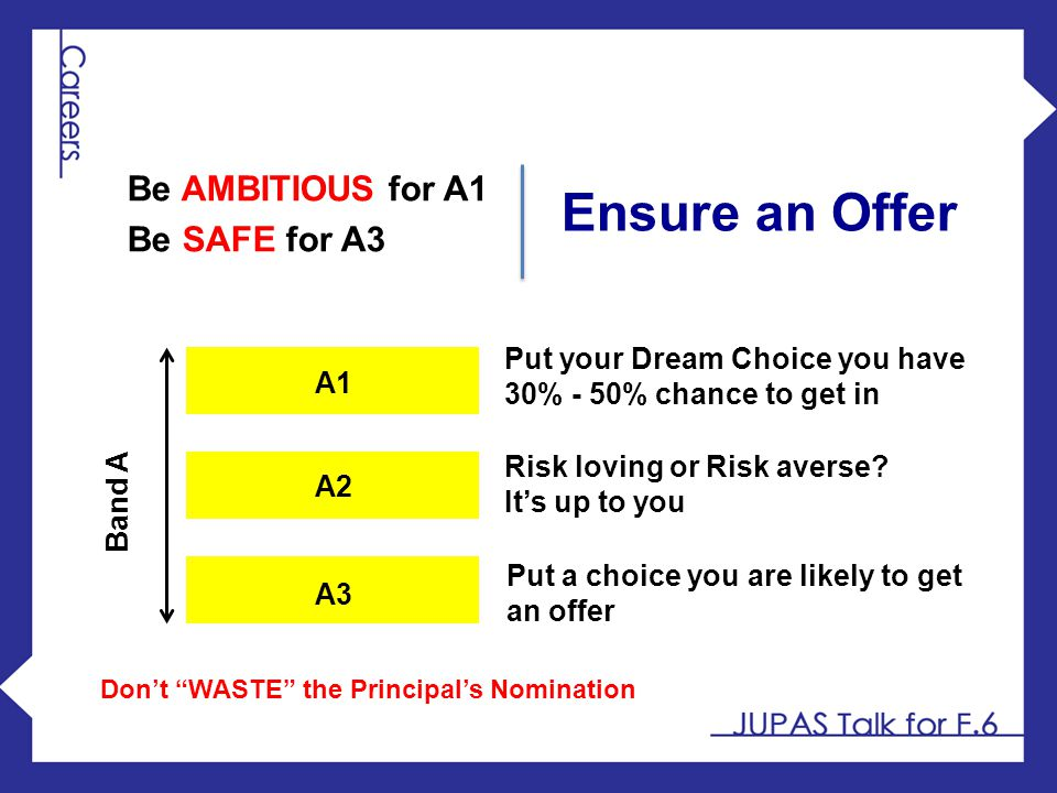 Ensure an Offer Be AMBITIOUS for A1 Be SAFE for A3