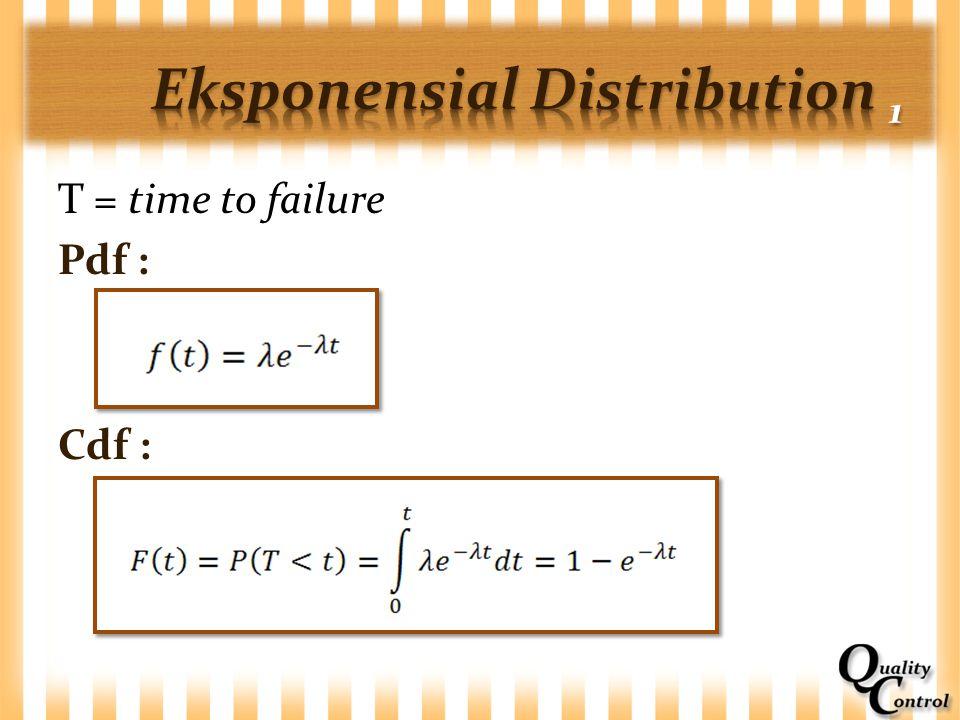 Eksponensial Distribution 1
