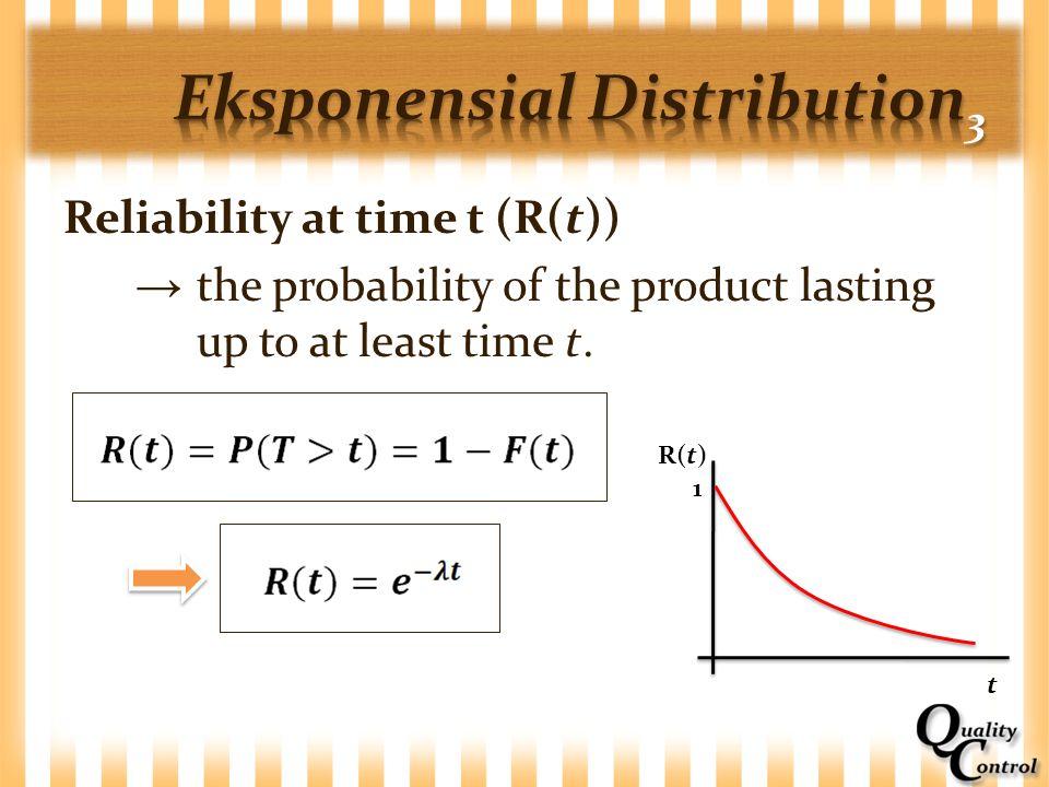 Eksponensial Distribution3