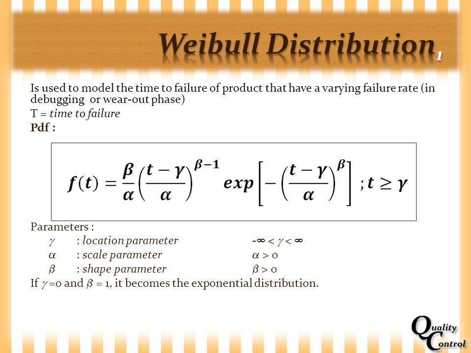 Weibull Distribution1
