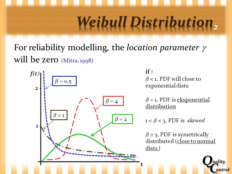 Weibull Distribution2 For reliability modelling, the location parameter  will be zero (Mitra, 1998)