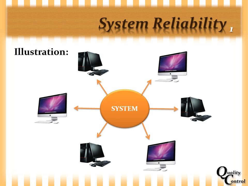 System Reliability 1 Illustration: SYSTEM