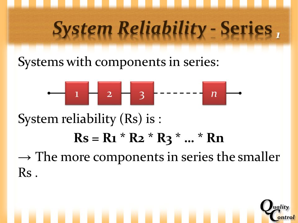 System Reliability - Series 1