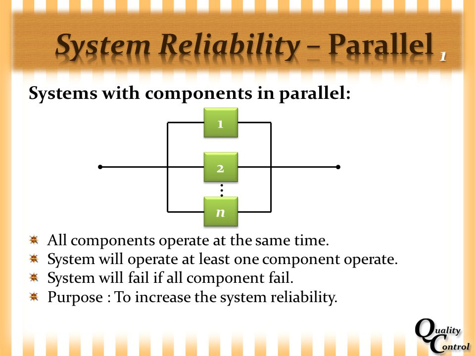 System Reliability – Parallel 1
