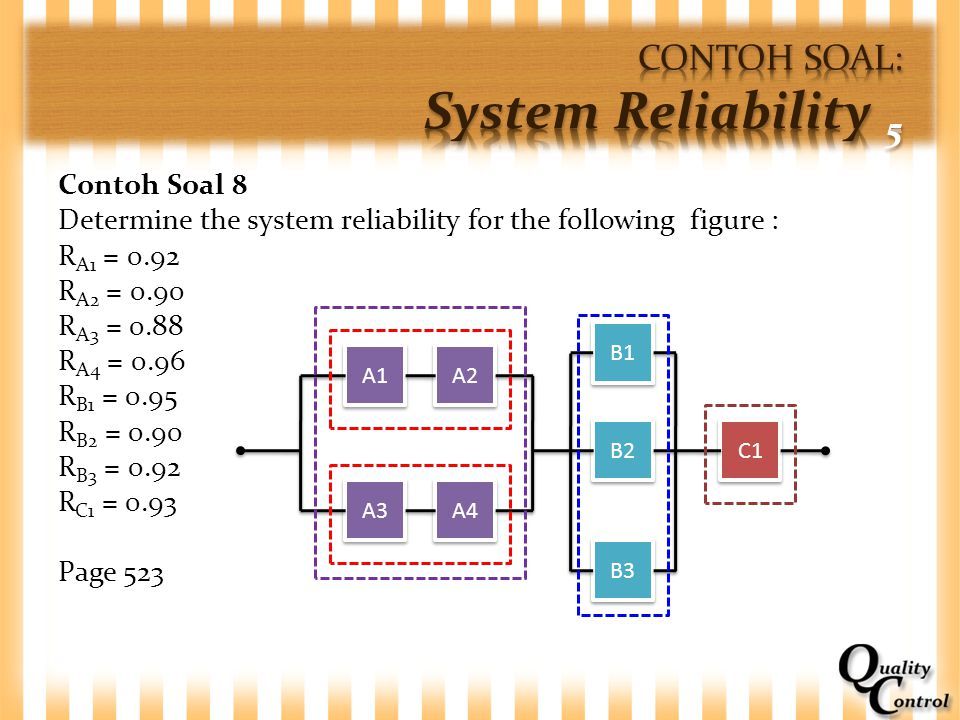 CONTOH SOAL: System Reliability 5