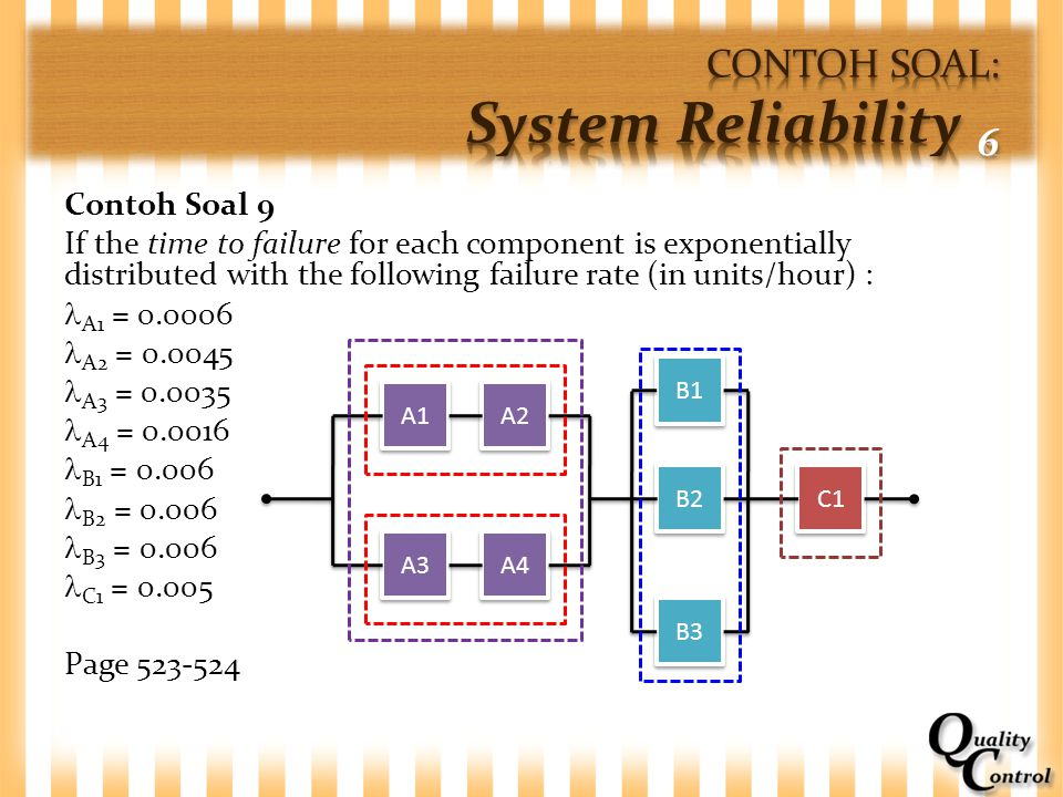CONTOH SOAL: System Reliability 6