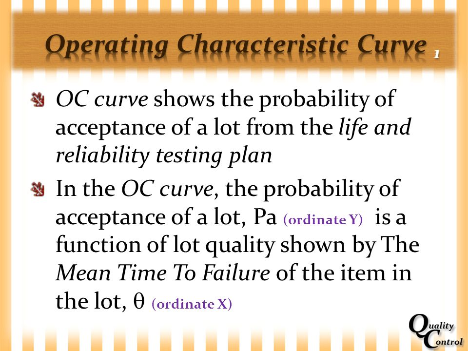 Operating Characteristic Curve 1