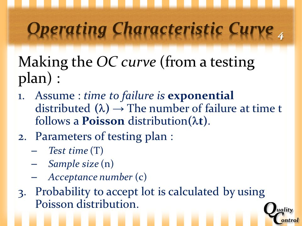 Operating Characteristic Curve 4