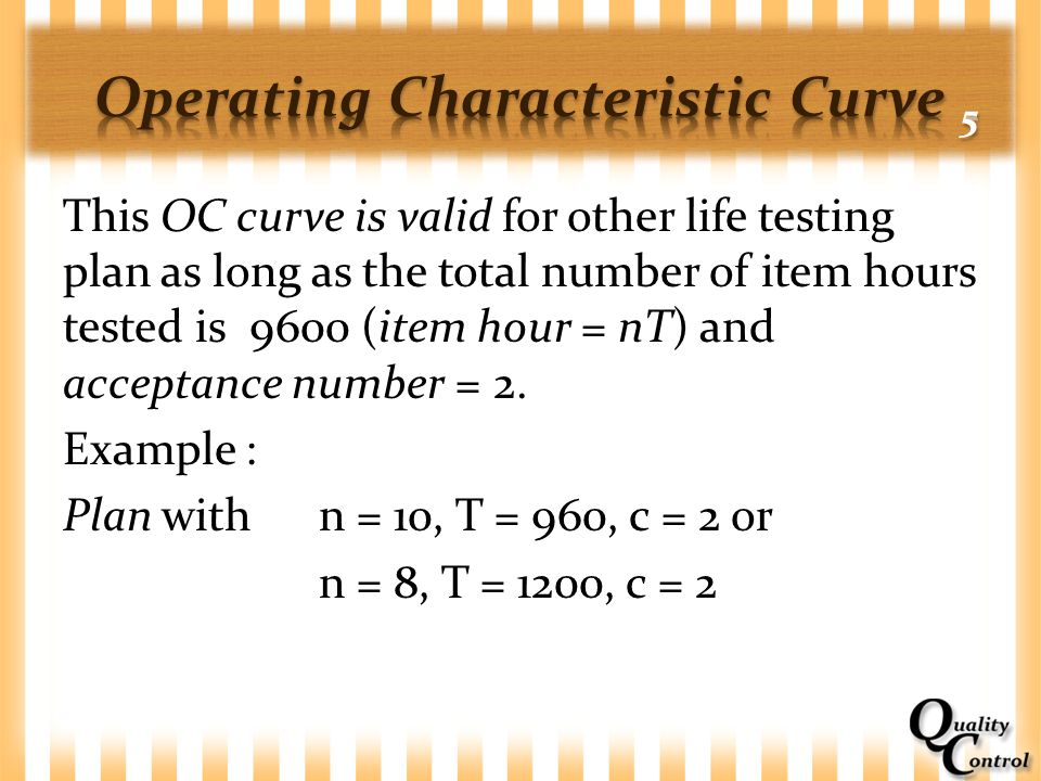 Operating Characteristic Curve 5