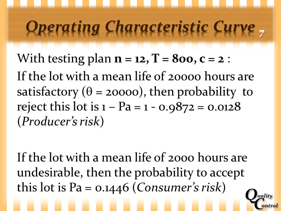 Operating Characteristic Curve 7