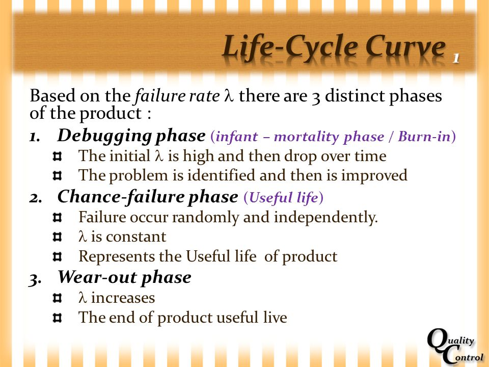 Life-Cycle Curve 1 Based on the failure rate  there are 3 distinct phases of the product : Debugging phase (infant – mortality phase / Burn-in)