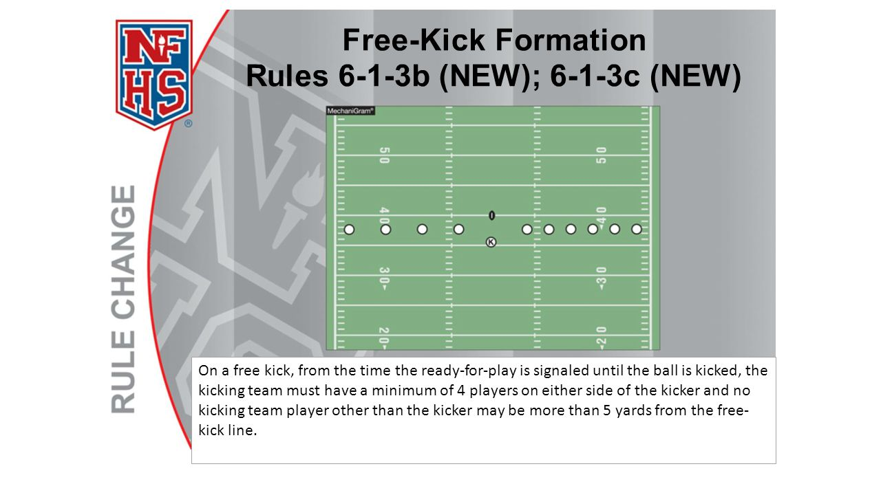 On a free kick, from the time the ready-for-play is signaled until the ball is kicked, the kicking team must have a minimum of 4 players on either side of the kicker and no kicking team player other than the kicker may be more than 5 yards from the free-kick line.