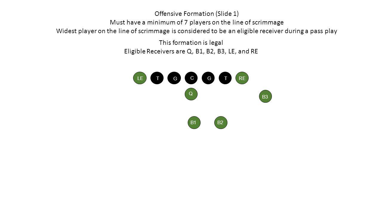 Offensive Formation (Slide 1)