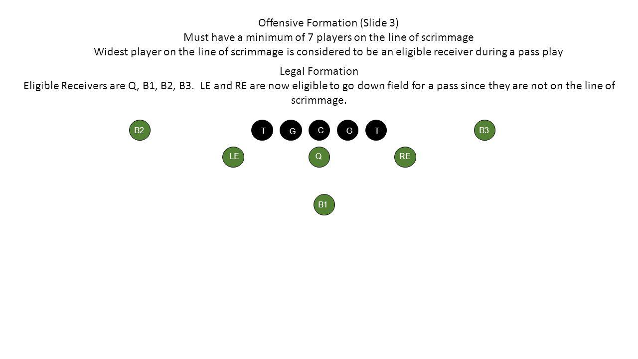 Offensive Formation (Slide 3)