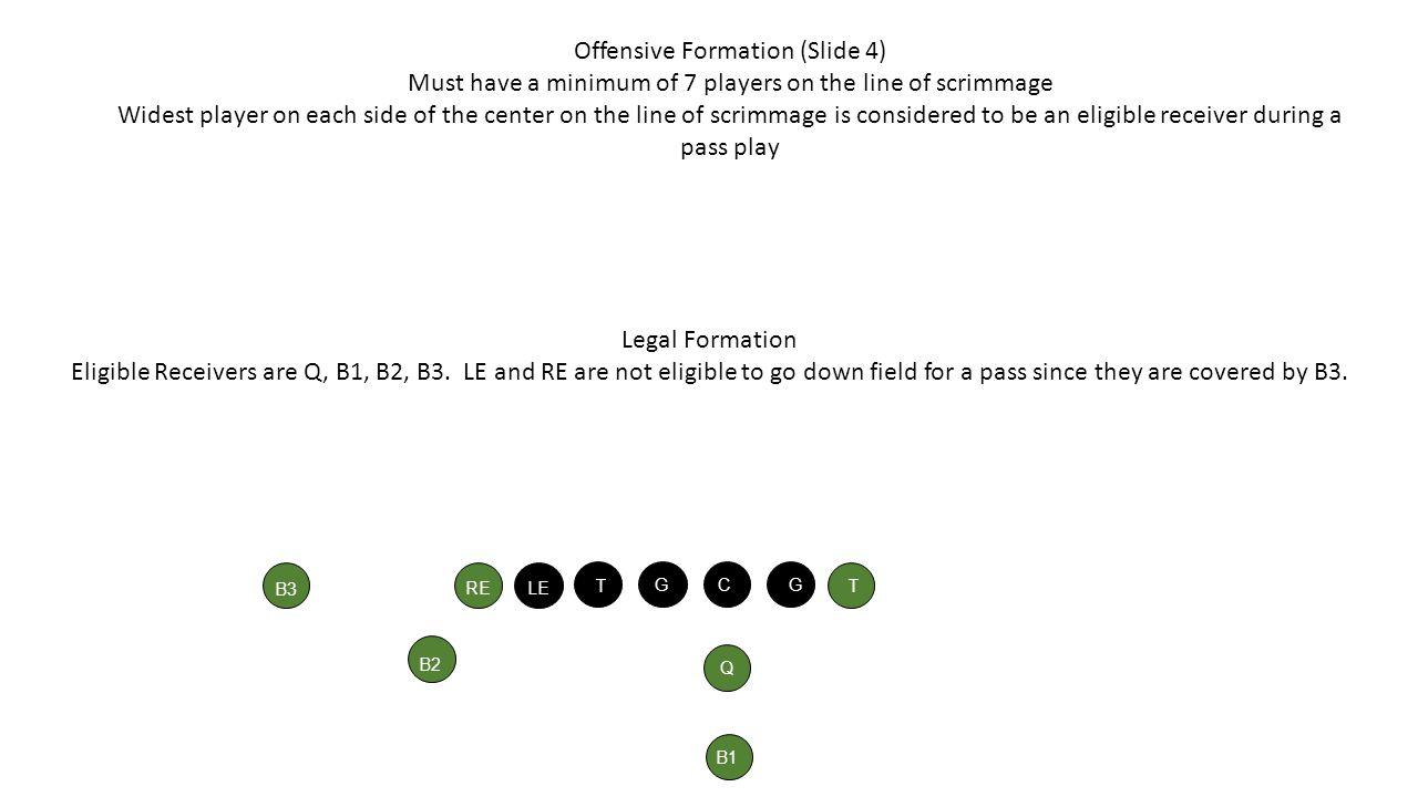 Offensive Formation (Slide 4)