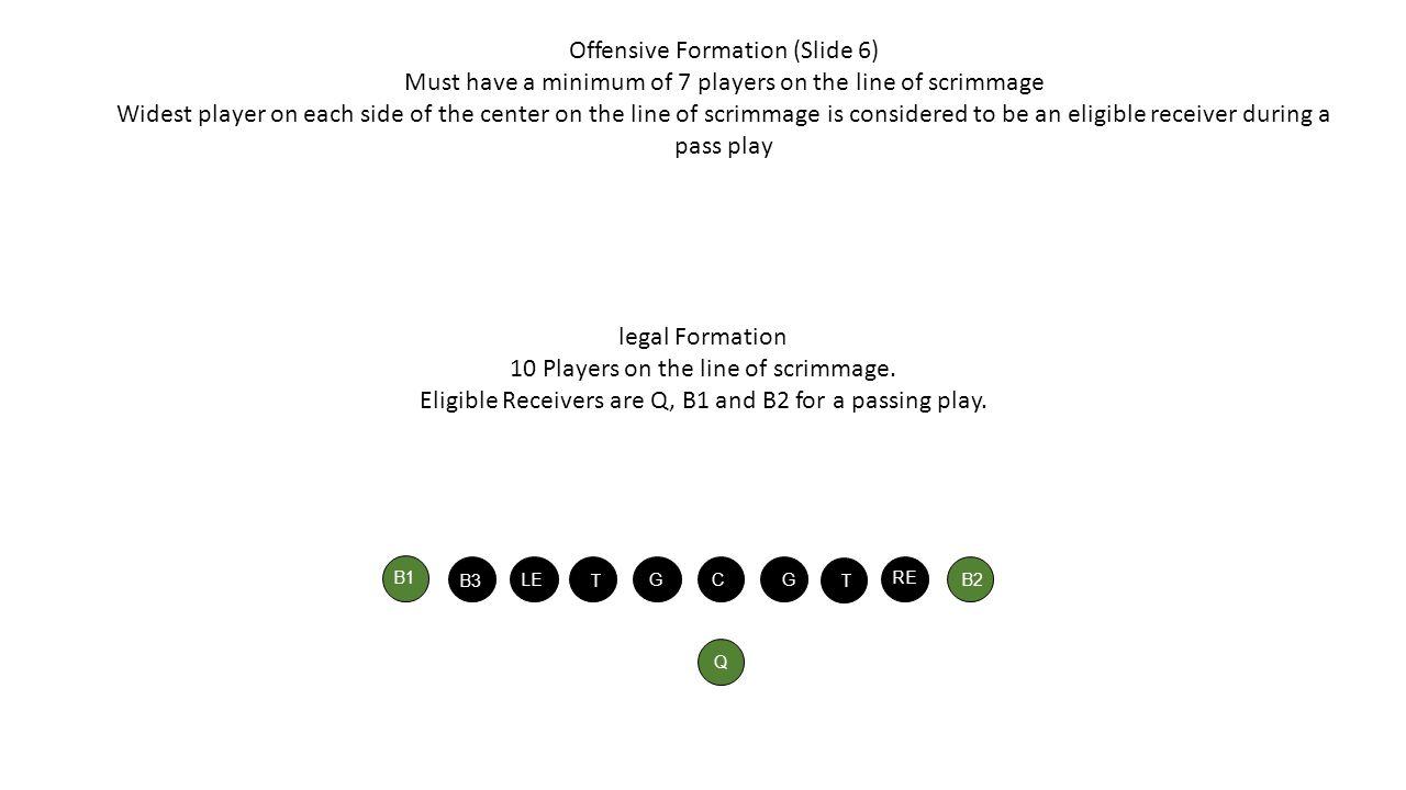 Offensive Formation (Slide 6)