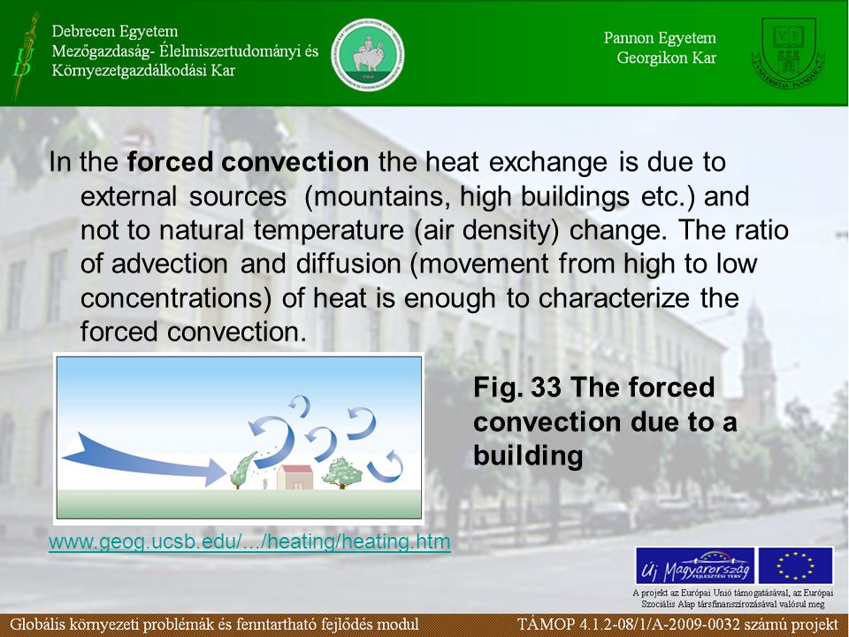 Fig. 33 The forced convection due to a building