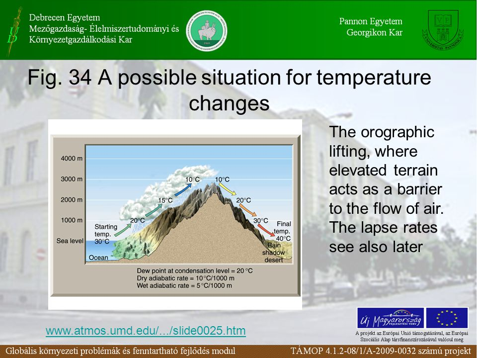 Fig. 34 A possible situation for temperature changes
