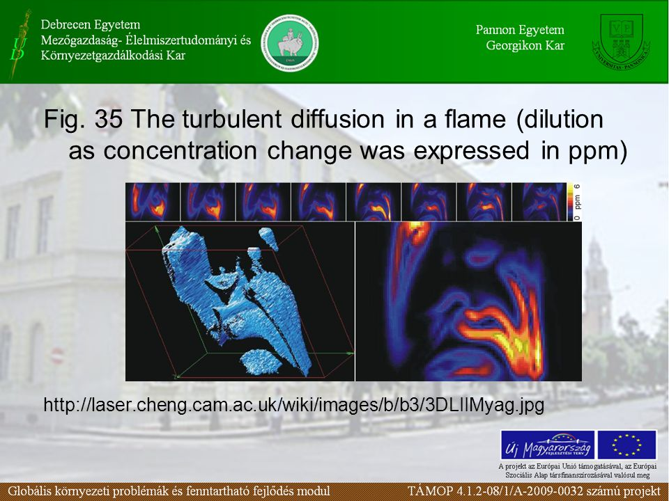 Fig. 35 The turbulent diffusion in a flame (dilution as concentration change was expressed in ppm)