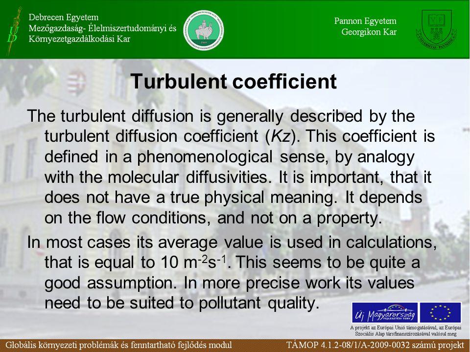 Turbulent coefficient