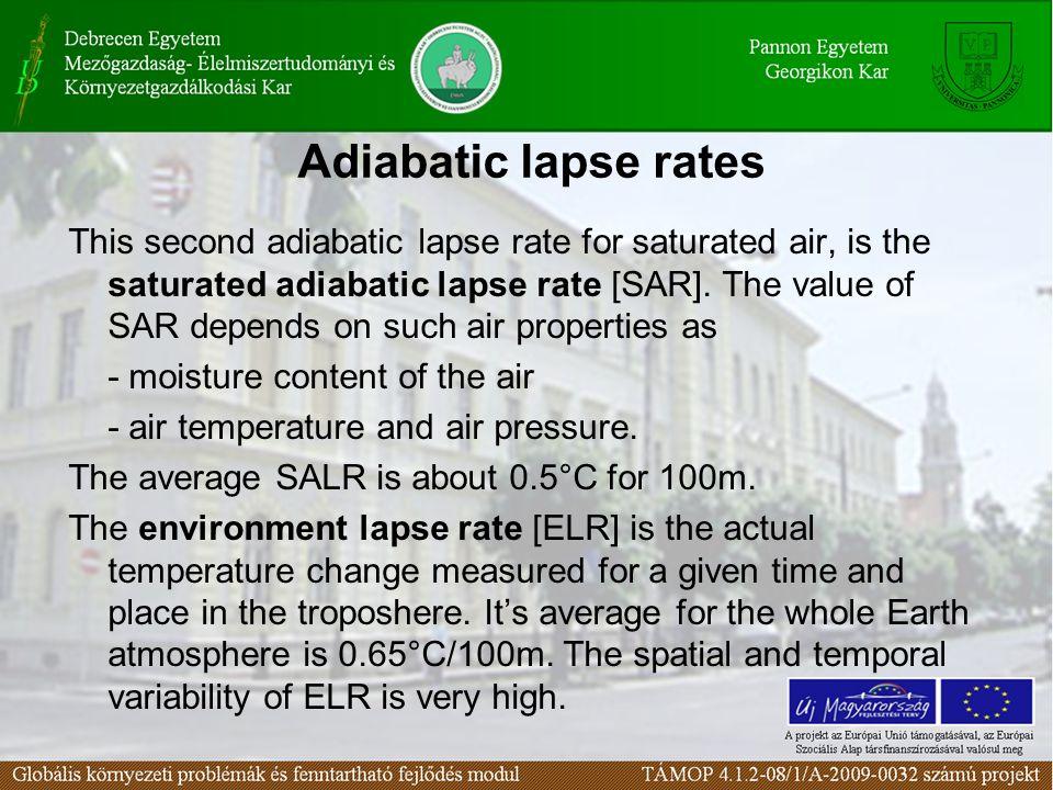 Adiabatic lapse rates