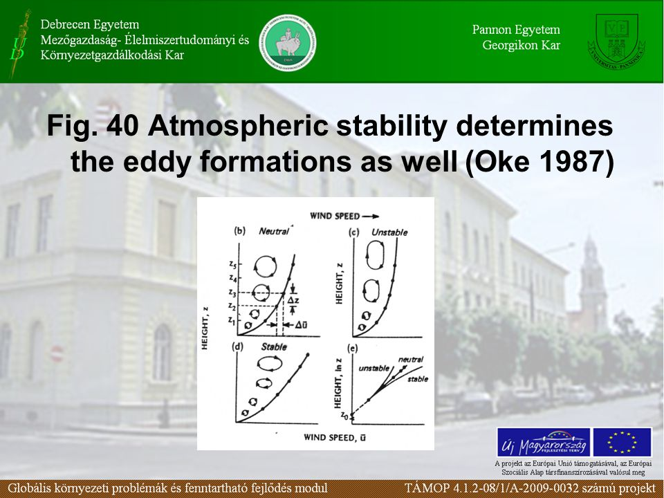 Fig. 40 Atmospheric stability determines the eddy formations as well (Oke 1987)