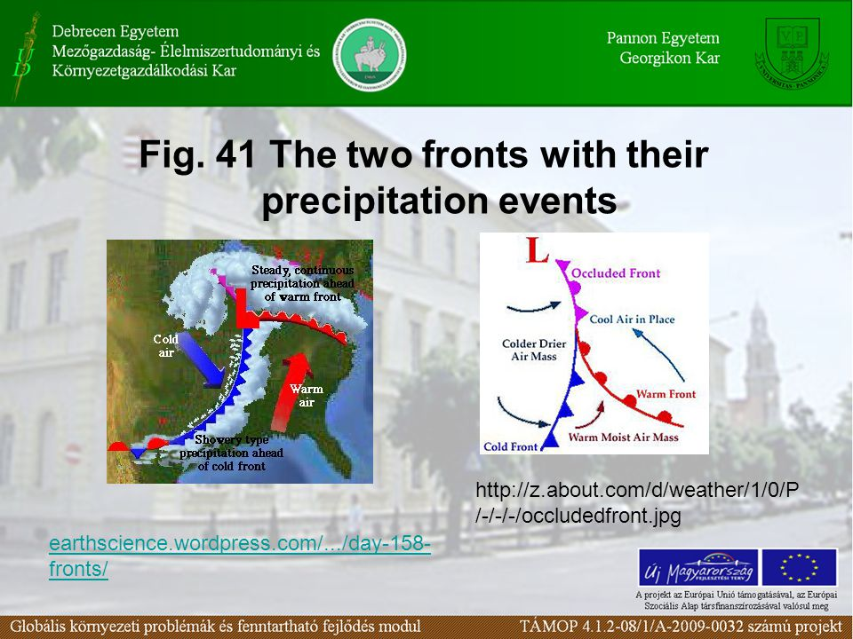 Fig. 41 The two fronts with their precipitation events