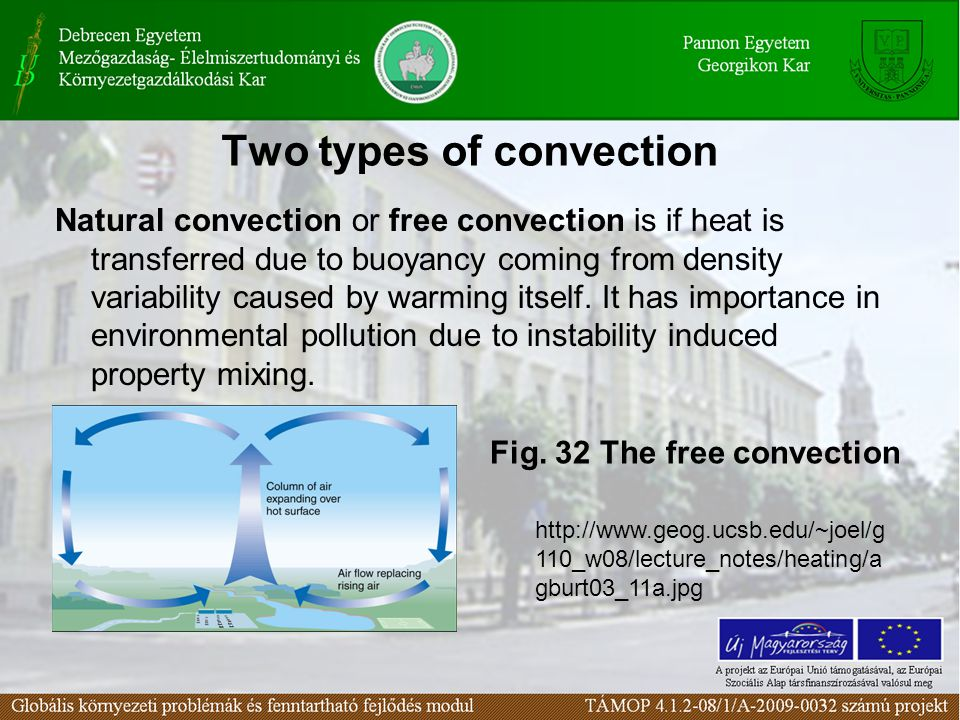 Two types of convection