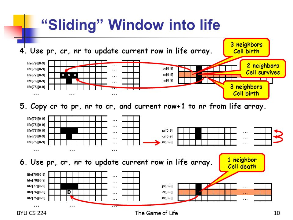 Sliding Window into life