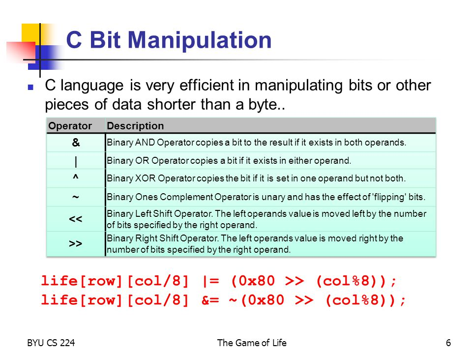 C Bit Manipulation C language is very efficient in manipulating bits or other pieces of data shorter than a byte..