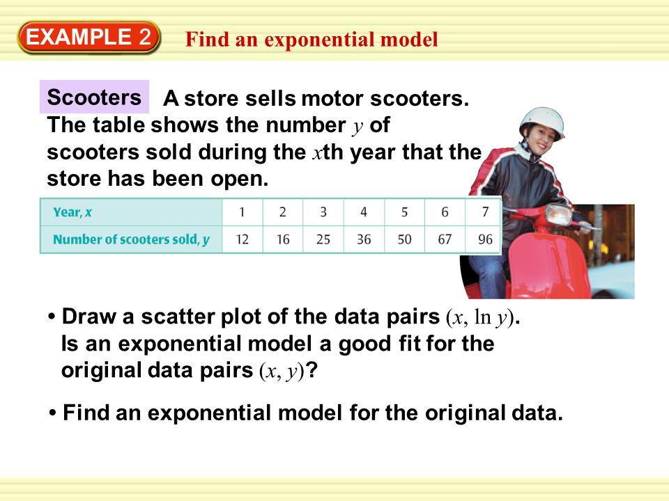EXAMPLE 2 Find an exponential model.