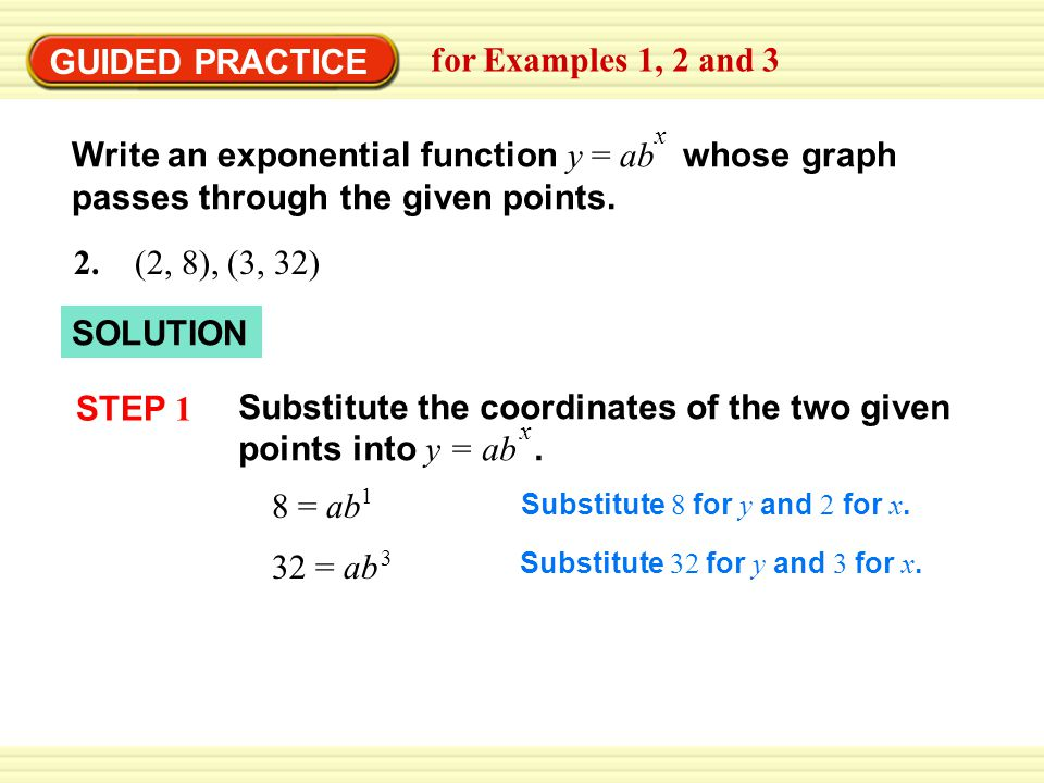 Substitute the coordinates of the two given points into y = ab .