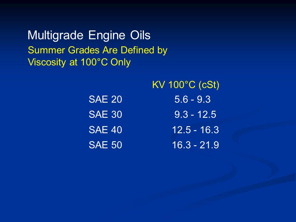 Multigrade Engine Oils