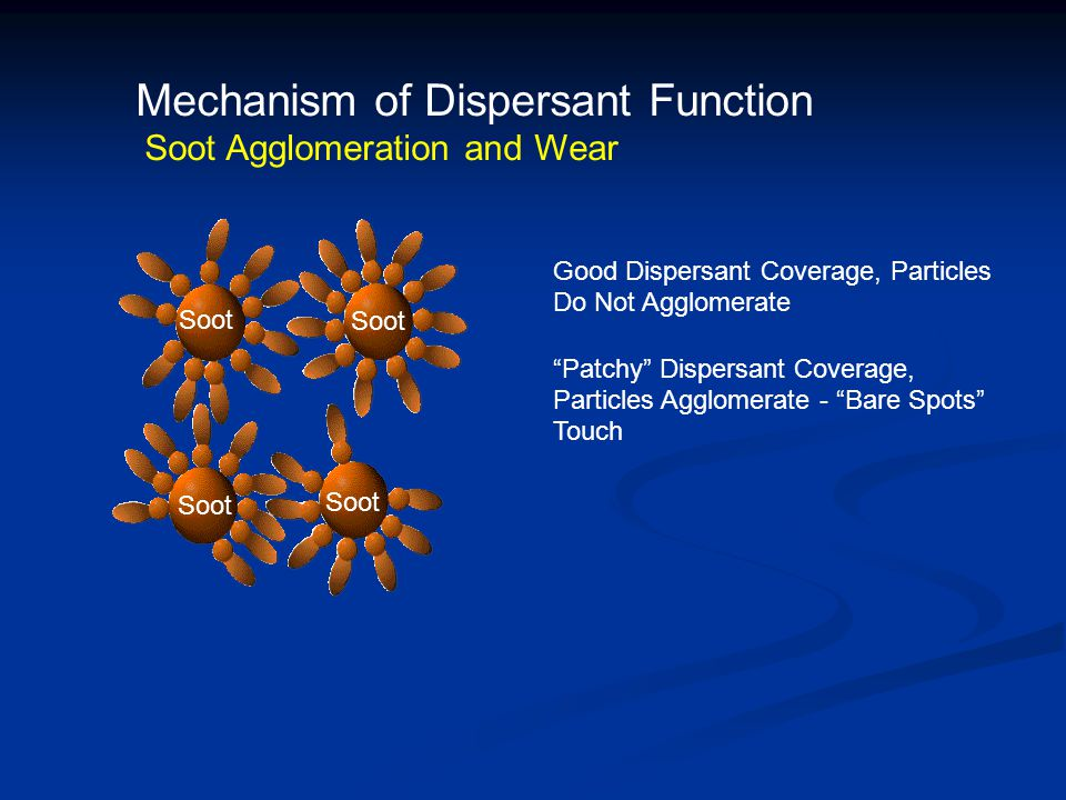 Mechanism of Dispersant Function