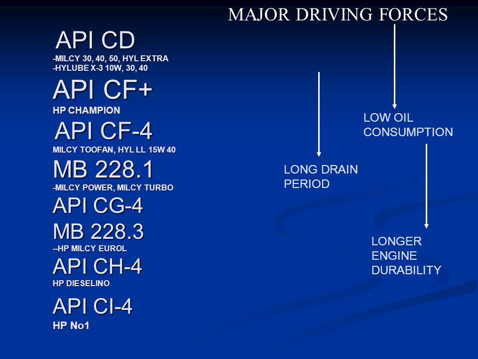 MAJOR DRIVING FORCES LOW OIL CONSUMPTION LONG DRAIN PERIOD LONGER