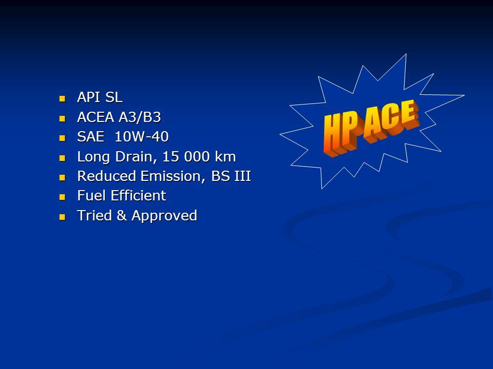 HP ACE API SL ACEA A3/B3 SAE 10W-40 Long Drain, 15 000 km