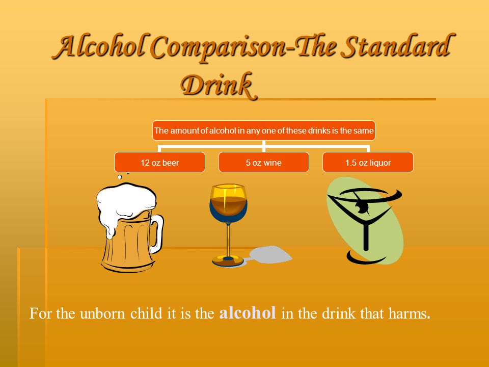 Alcohol Comparison-The Standard Drink