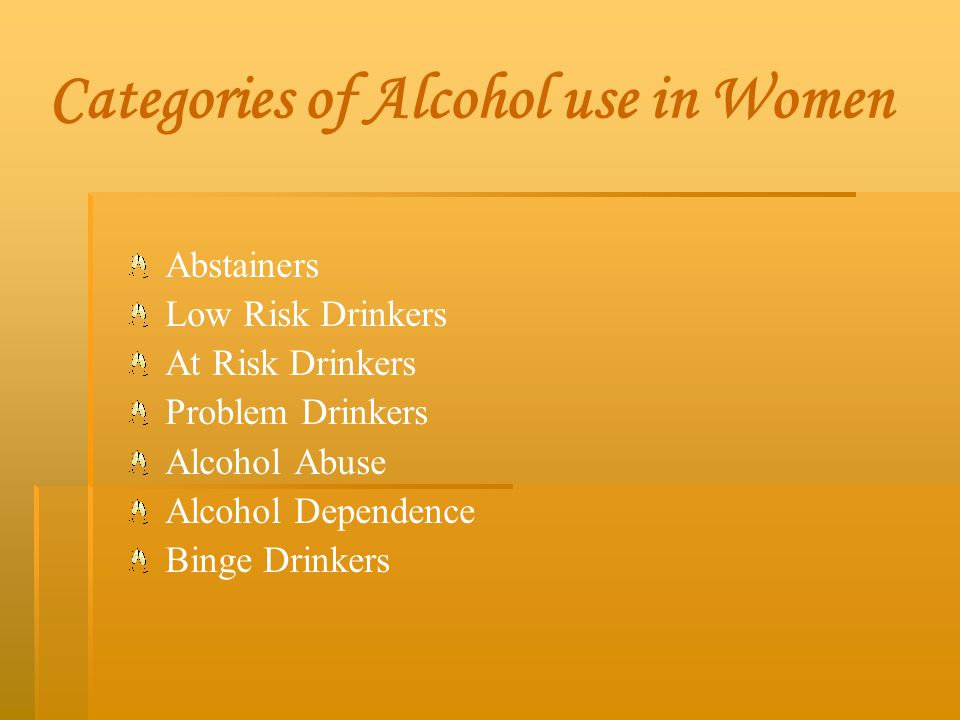 Categories of Alcohol use in Women