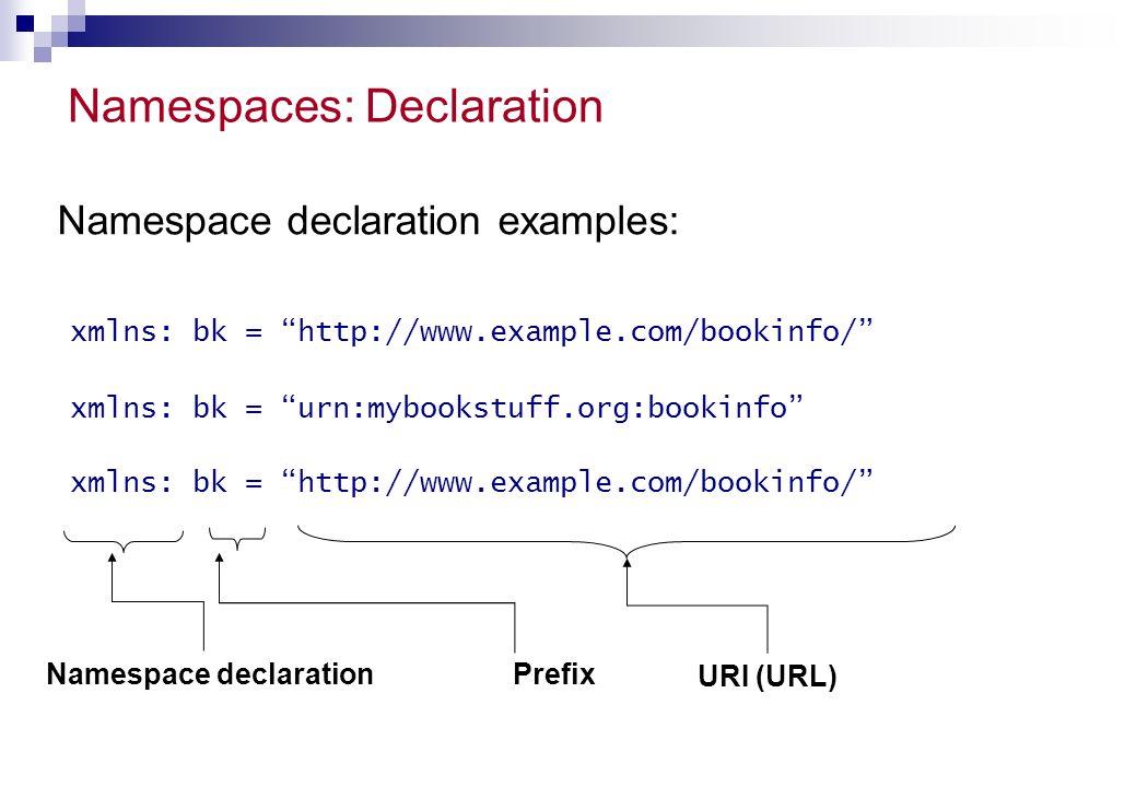 Namespaces: Declaration