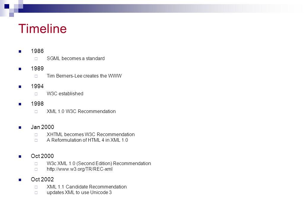Timeline 1986. SGML becomes a standard. 1989. Tim Berners-Lee creates the WWW. 1994. W3C established.