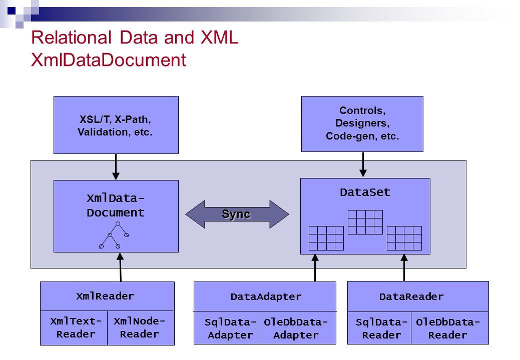 Relational Data and XML XmlDataDocument