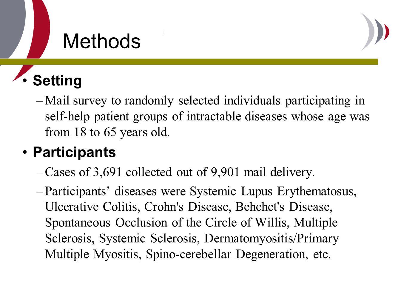 Methods Setting Participants